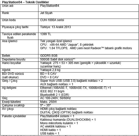 ps4_teknik özellikler