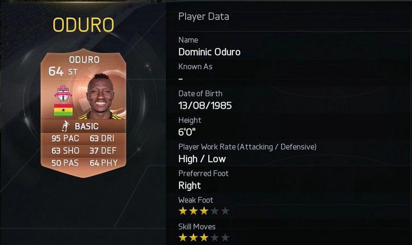 Dominic Oduro - Toronto FC