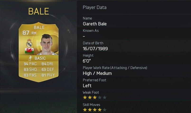 Gareth Bale - Real Madrid