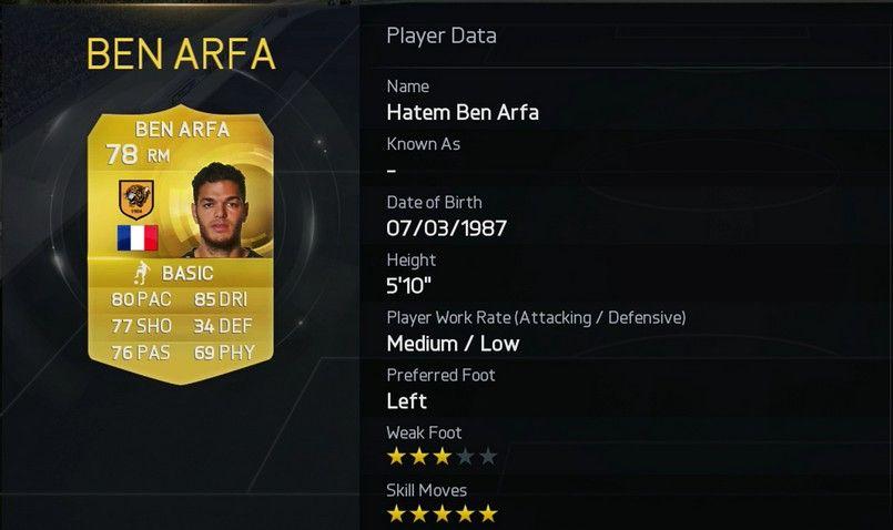 Hatem Ben Arfa - Hull City (England)