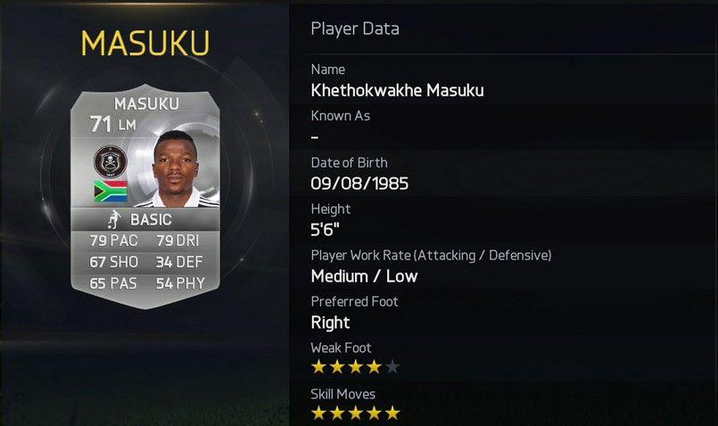 Khethokwakhe Masuku - Orlando Pirates (South Africa)
