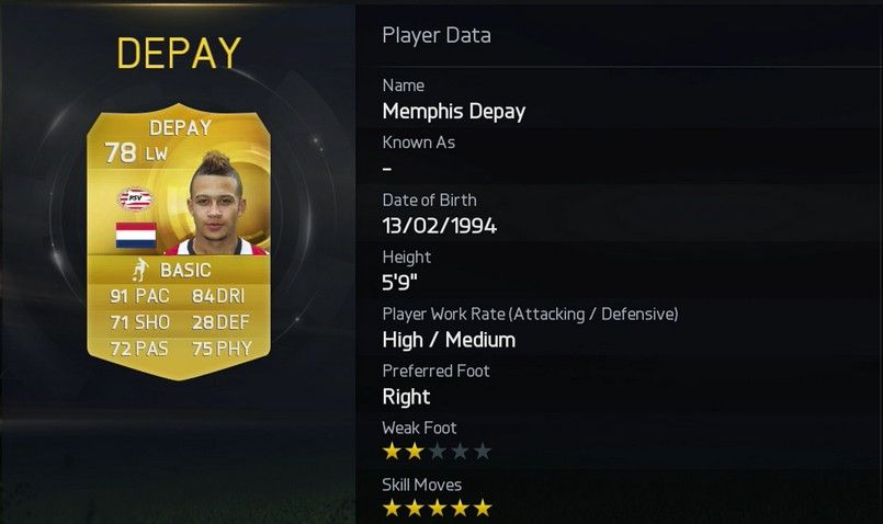 Memphis Depay - PSV (The Netherlands)