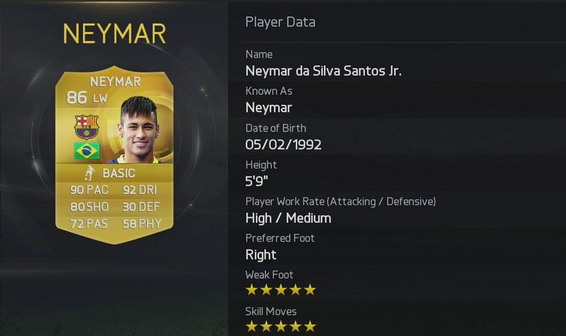 Neymar Jr. - FC Barcelona (Spain)