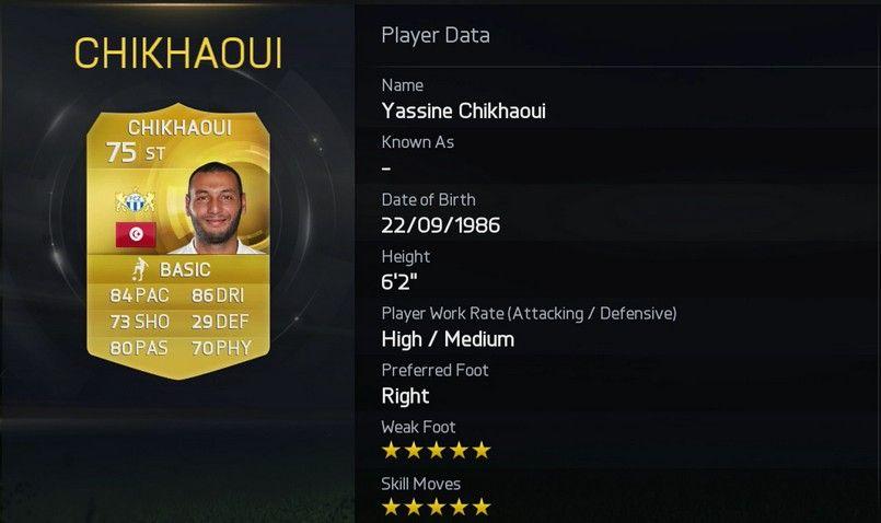 Yassine Chikhaoui - FC Zürich (Switzerland)