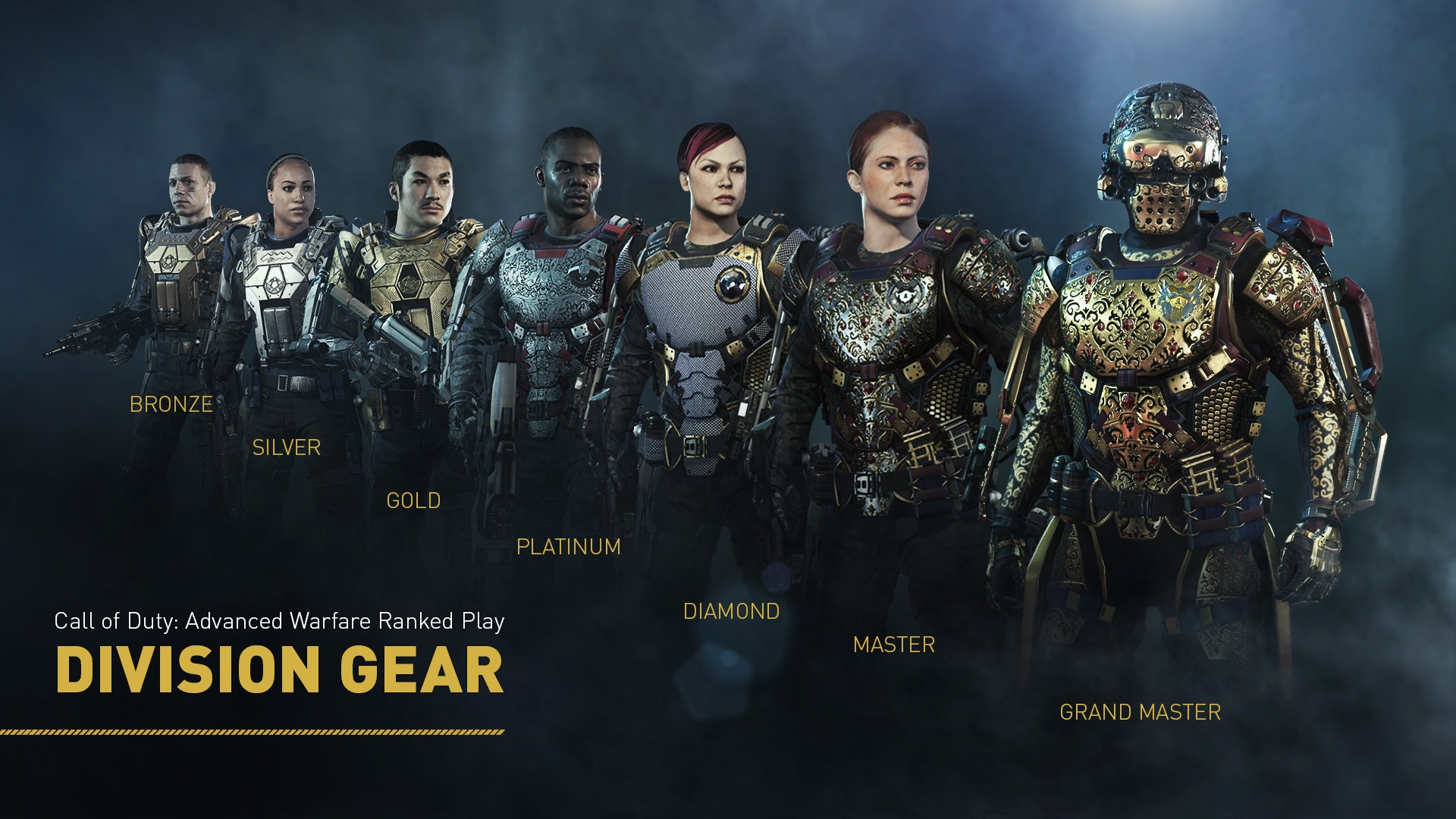 call of duty division gear