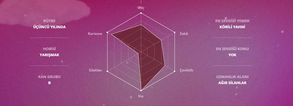 yildiz-muhafizlari-jinx-profil